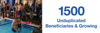 1500 UnduplicatedBeneficiaries & Growing